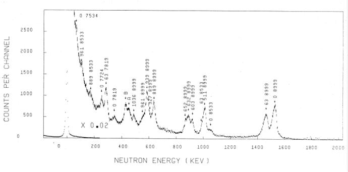69-gn-spectrum-209Bi-Ni-source